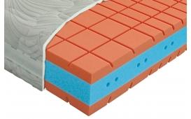 BIODYNAMIC Matratze DAVINCI mit 7-Zonen Komfortschaum