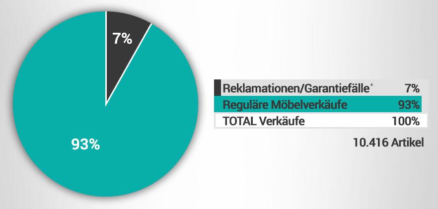 Statistic-DE.jpg